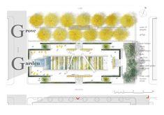 Novartis Physic Garden,Plan 2