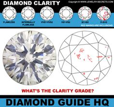 ► ► Verify the Clarity Grade of your Diamond! Here's how...