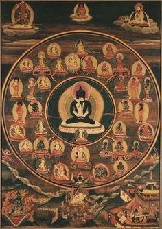 Bardo. Vision des divinités sereines - O Livro Tibetano dos Mortos – Wikipédia, a enciclopédia livre