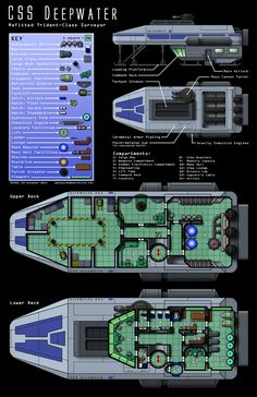 The CSS Deepwater: A submersible exploration starship done in the style of the maps for the Alternity RPG.