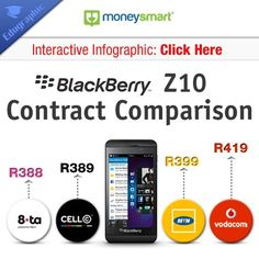 TOUCH this image: BlackBerry Z10 Contact Comparison: Which Contract is Best by moneysmart