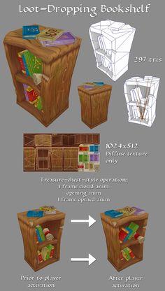 Loot-Dropping Bookshelf by ~LaithArkham on deviantART