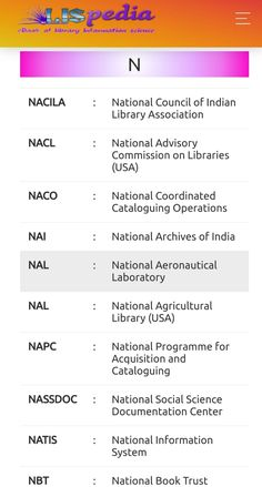 full form related Library Science Library Science, Exam Papers, National Archives, Library Books, This Or That Questions