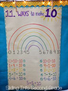 Great visual for making ten.
