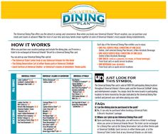 Universal Dining Plan - Updated with more restaurants - Paris Disneyland Pictures Universal Orlando Florida, Orlando Map, Orlando Travel, Orlando Vacation, Orlando Disney, Universal City, Downtown Disney, Cruise Vacation, Vacation Destinations