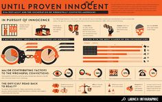 The Path to Innocence for Wrongly Convicted Americans