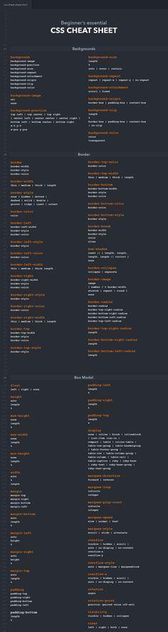 Computer Technology, Computer Programming, Computer Science, Programming Languages, Technology Hacks, Learn Computer Coding, Computer Basics, Html Cheat Sheet, Cheat Sheets