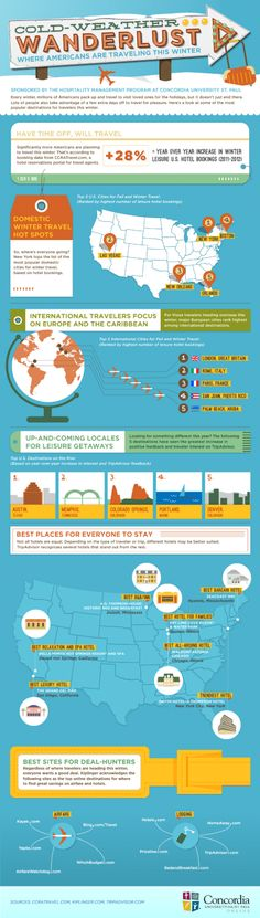 Cold Weather Wanderlust: http://www.departful.com/2013/01/where-americans-are-traveling-this-winter-infographic/
