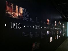 Timeline of impressionist art movement vs National museum timeline | Flickr - Photo Sharing!