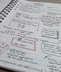 sketch-notes   Flickr - Photo Sharing!