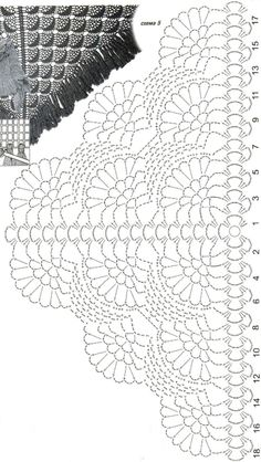 Shawl diagram
