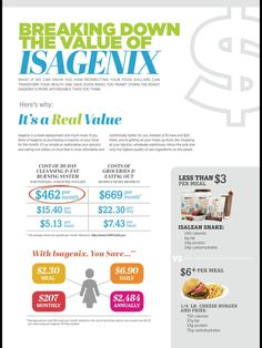 Your current grocery bill is expensive. Get healthier, cleaner, and skinnier for less money. www.coachjenna.isagenix.com