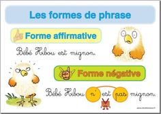 Phrases-forme affirmative et négative