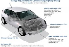 Nanowire breakthrough could recycle vehicle exhaust, improve car efficiency By Joel Hruska 2/10/15
