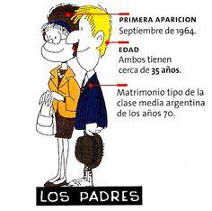 Características de los Padres de Mafalda y Guille ღ✟