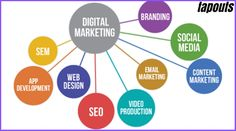 Tapouts is the best digital marketing company delivering performance marketing at Scale. Best Digital Marketing Company, E-mail Marketing, Digital Marketing Strategy, Digital Marketing Services, Online Marketing, Branding Digital, Target Customer, Reputation Management, Online Advertising