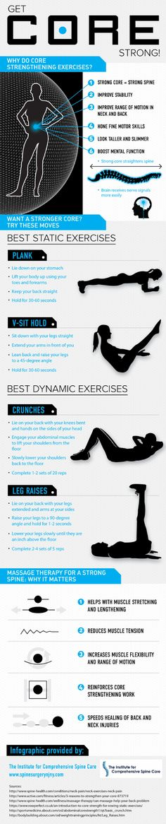 Why should you do core strengthening exercises? These movements lead to a strong core and a strong spine. They can also improve stability and range of motion in the neck and back. Get more facts in this infographic. Check out the website to see Sport Fitness, Fitness Tips, Fitness Motivation, Health Fitness, Gym Fitness, Health Exercise, Exercise Chart, Anytime Fitness, Fitness Apparel