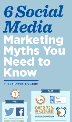 6 Social Media Marketing Myths You need to know.