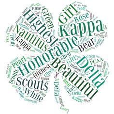 Tagxedo turns words - famous speeches, news articles, slogans and themes, even your love letters - into a visually stunning word cloud Jones Jones, Alex Jones, Kappa Delta Sorority, Sorority Life, Kd Quotes, Quotes To Live By, Tagxedo, Delta Girl, Relay For Life