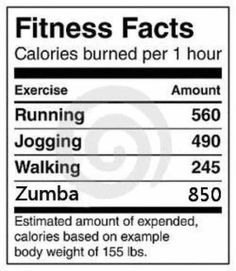 Just another reason why Zumba rocks... :) especially since I can't really do the first three exercises.