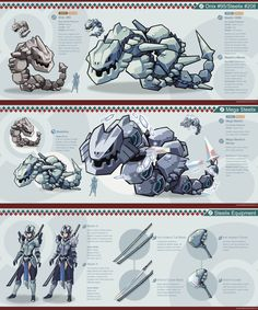 The Kyurem I'm basing it on is the one in the Pokemon Movie, where it has Cryogonal as minions. Kyurem can be fought in an arena, and multiple Cryogonals will join the fight and will try to stumble... Pokemon Human Form, Pokemon Rpg, Pokemon Cosplay, Cool Pokemon, Pokemon Fusion Art, Pokemon Fan Art, Creature Concept Art, Creature Design, Hunter Pokemon