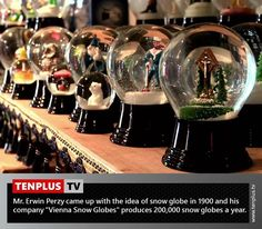 Fact of the day: history of snow globes