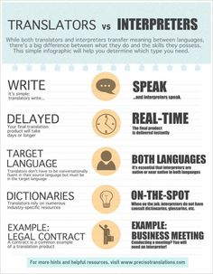 Translators v Interpreters. I would feel more secure working as a translator. Not that I can do either job at this point.