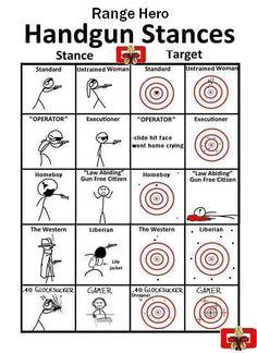 Shooting stances
