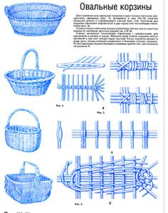Patterns for basket making
