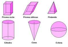 11 Ideas De Cuerpos Geométricos Prisma Cuadrangular Imagenes De Prismas Geometrico