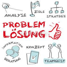 Problemlösung, Problem, Analyse, Lösung, Cloud