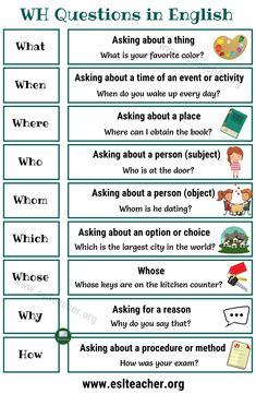WH Questions: Useful English Question Words with Examples – ESL Teacher WH Questions: Useful English Question Words with Examples – ESL Teacher English Grammar For Kids, English Grammar Rules, Learning English For Kids, Teaching English Grammar, English Worksheets For Kids, English Writing Skills, English Vocabulary Words, English Language Learning, English Lessons