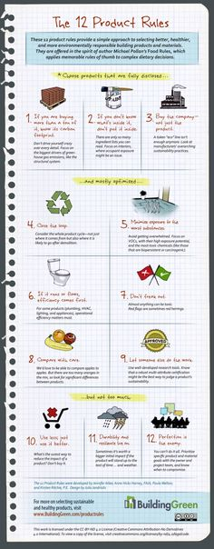 12_Rules_Infographic