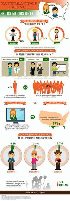 Infografía: estereotipos de los latinos en los medios extranjeros - Oye Juanjo!
