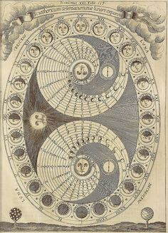 """The great art of light and darkness""  Athanasius Kircher, 1646."