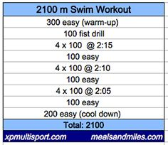 Need a new type of workout, let's HIIT the pool. Try our high intensity interval. - Need a new type of workout, let's HIIT the pool. Try our high intensity interval swimming workout - Swimming Drills, Swimming Memes, Competitive Swimming, Swimming Tips, Open Water Swimming, Swimming Workouts, Swim Training, Triathlon Training, Spin Bike Workouts