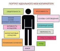 #SeoSolution #seo #smm #blog #marketing #web #it #kharkov #сео #смм #продвижение #бизнес #реклама #сайт #харьков #оптимизация
