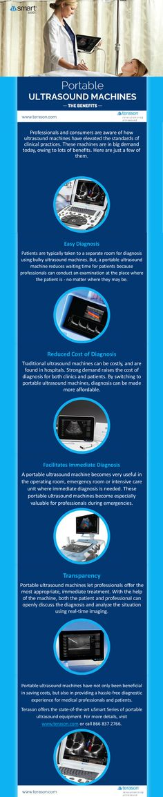 Why Clinics Should Switch to Portable Ultrasound Machines - From immediate diagnosis to cost savings, portable ultrasound machines help practitioners offer better treatment for patients. This presentation enlists the benefits of this advanced system. Visit http://www.terason.com/
