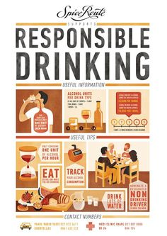 Responsible Drinking by Annika de Korte