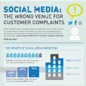 Infographie : sur les #réseauxsociaux les réclamations des clients passent à la trappe #relationclient