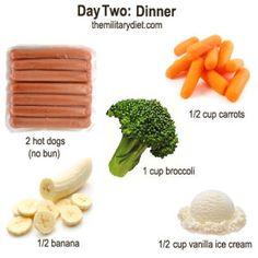 Day 2: Dinner, Military Diet Plan