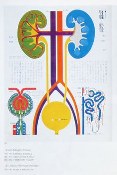 Illustration from Graphis 1968 Special Double Issue: Japan