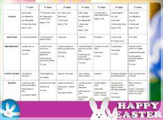 ΔΙΑΙΤΑ: Ένα νηστίσιμο μενού μιας εβδομάδας για να κάνεις Πάσχα λίγο πιο αδύνατη - TLIFE Happy Easter, Healthy Life, Fitness, Nutrition, Diet, Count, Skinny, Food, Recipes