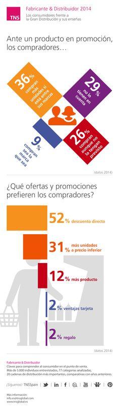 Ofertas y Promociones. Fabricante & Distribuidor 2014