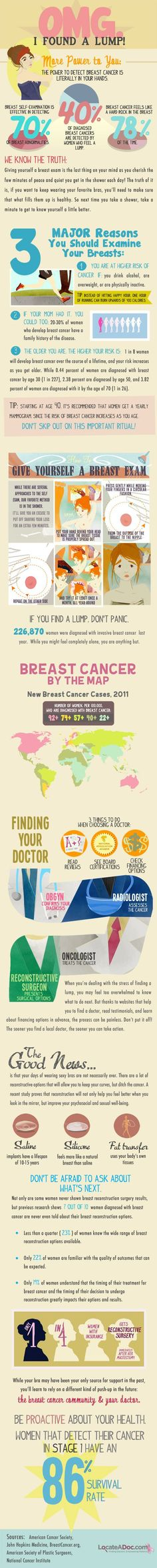 OMG I FOUND A LUMP!  Infographic: Breast Self Exam and Breast Cancer Facts