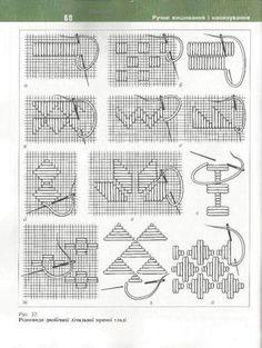 Ukrainian traditional embroidery Kasuti Embroidery, Chain Stitch Embroidery, Hungarian Embroidery, Butterfly Embroidery, Embroidery Stitches, Embroidery Online, Hand Embroidery Patterns, Cross Stitch Patterns, Needlepoint Stitches