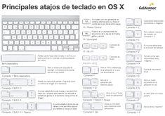 Atajos-teclado-OSX