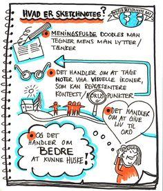 SketchNotes in danish, Ivara Kommunikation Visual Thinking, Design Thinking, Visual Note Taking, Sketch Notes, Drawing Tips, Ikon, Beautiful Words, Noter, Doodles