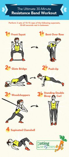 33 Resistance Band exercises