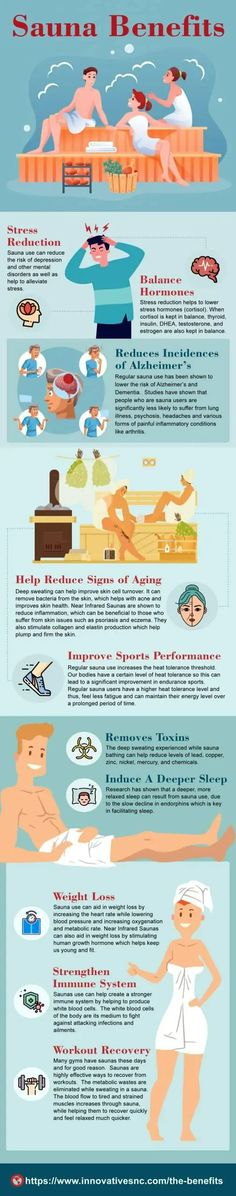 infographic Sauna Health Benefits, My Search History, Sauna Kits, Alzheimer's And Dementia, Best Self, Improve Yourself, Fitness Motivation, Health Infographics, Fit Motivation